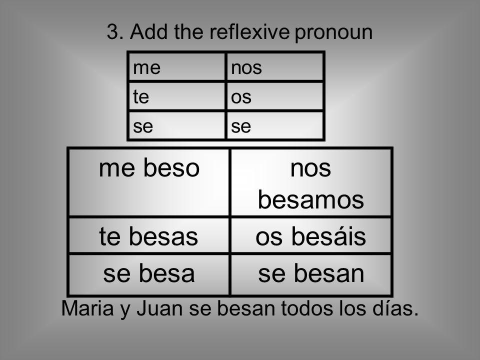 3. Add the reflexive pronoun Maria y Juan se besan todos los días.