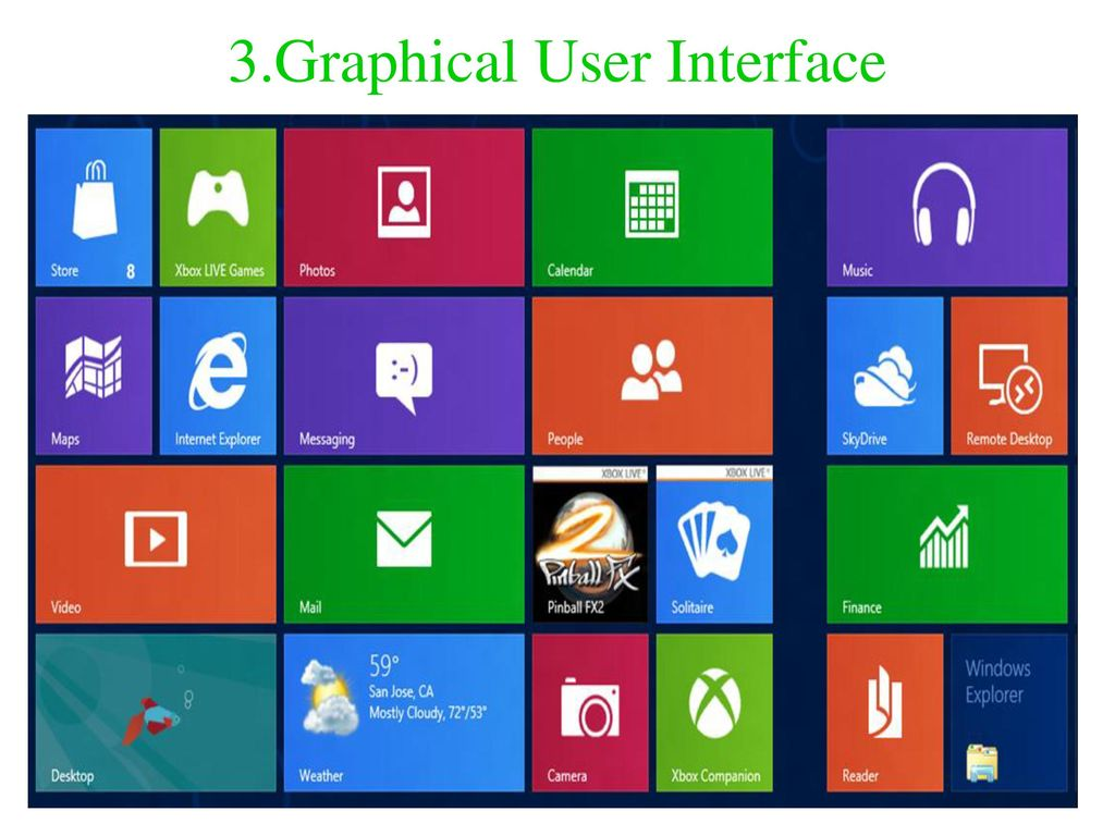 3.Graphical User Interface