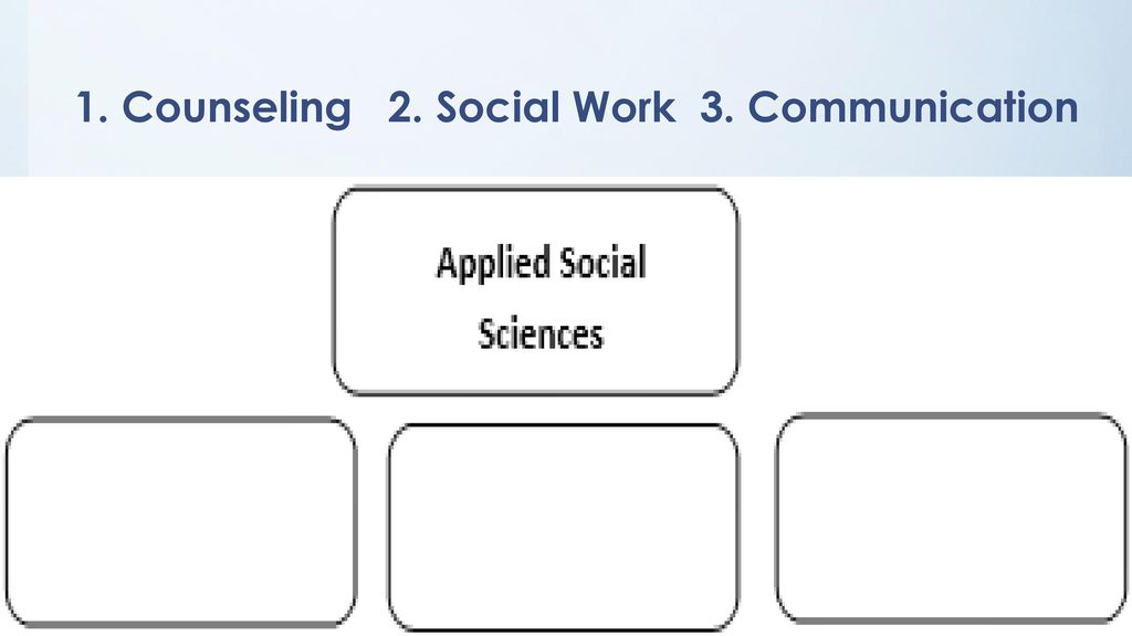 1. Counseling 2. Social Work 3. Communication