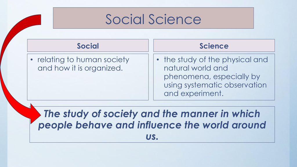 Social Science Social. Science. relating to human society and how it is organized.