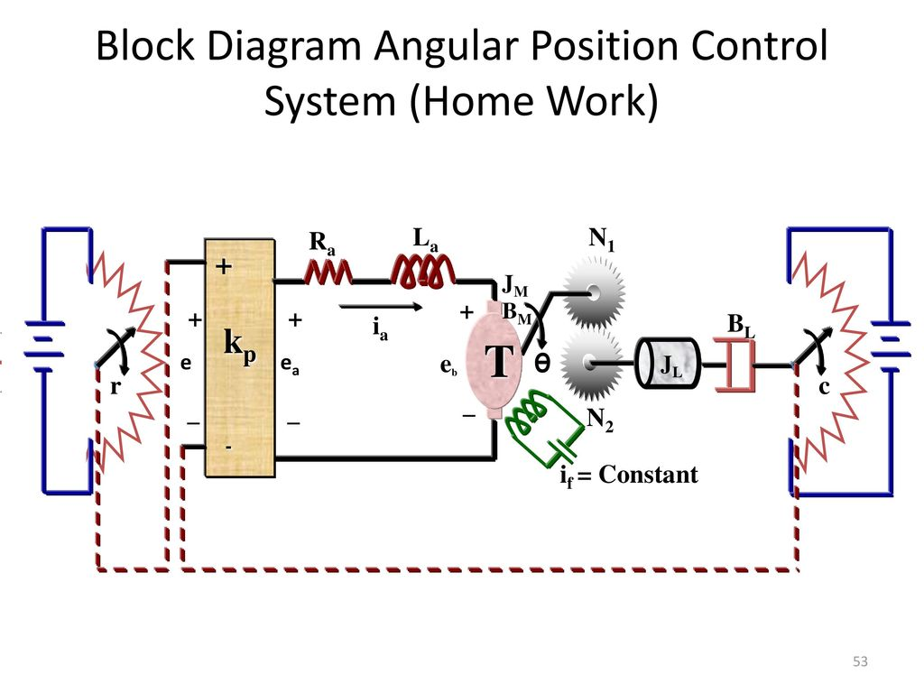 Fancy block diagram reduction in control system ppt photo block diagram representation of control systems ppt download ccuart Gallery