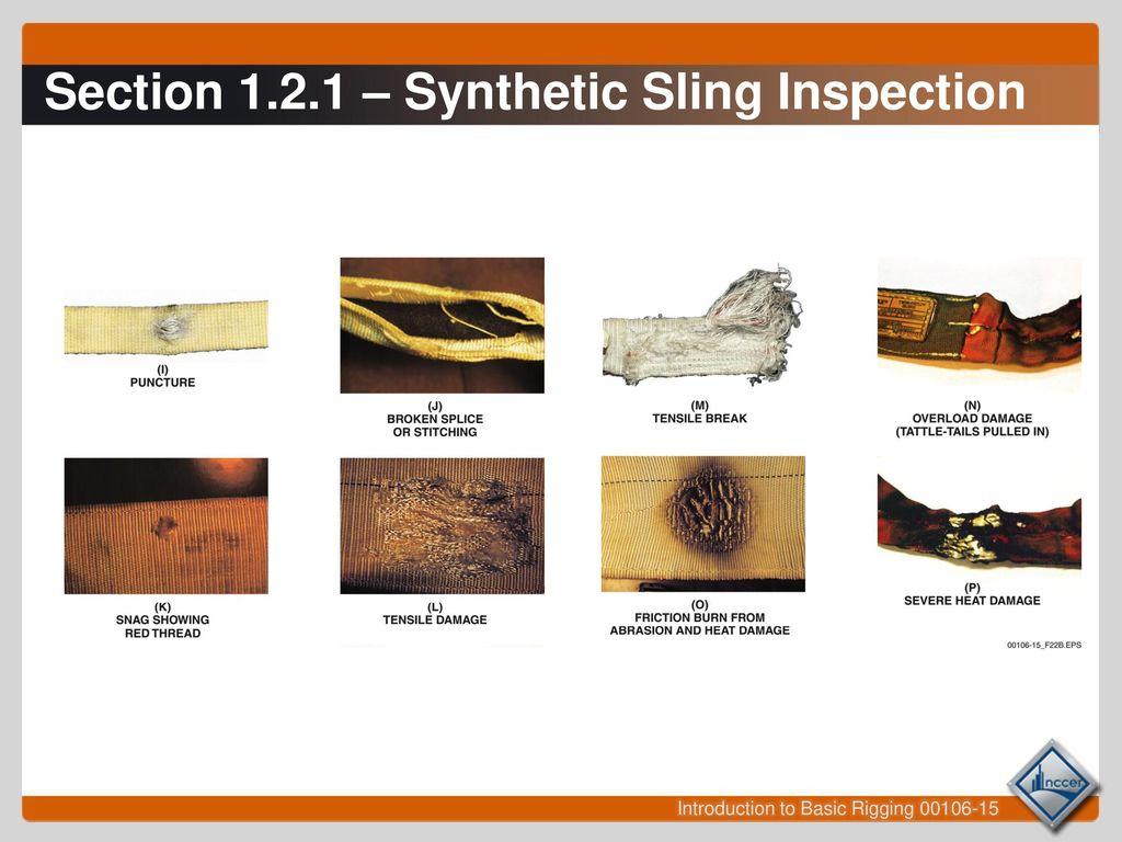 Fancy Wire Rope Sling Inspection Frieze - Wiring Diagram Ideas ...
