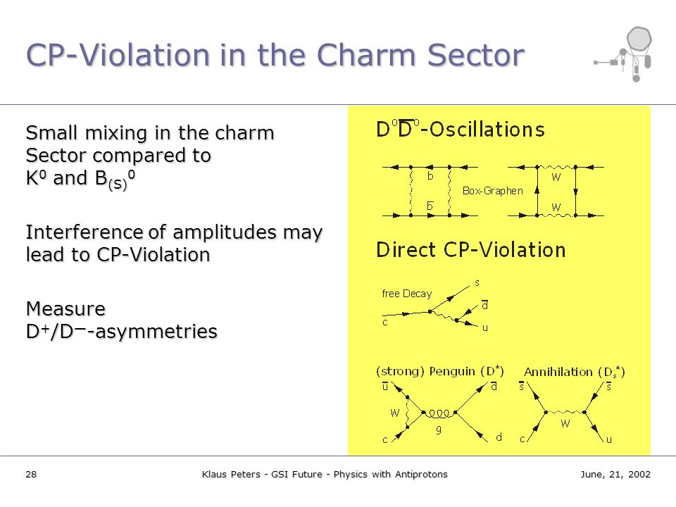 CP-Violation in the Charm Sector