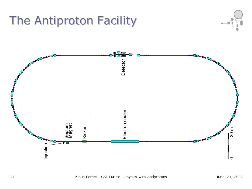 The Antiproton Facility