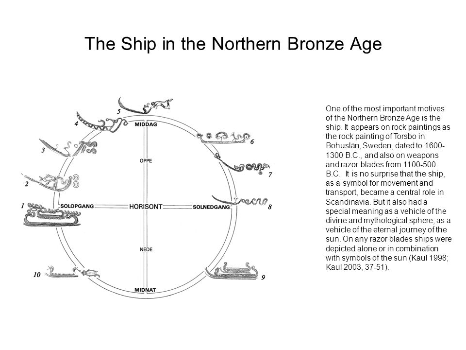 The Ship in the Northern Bronze Age