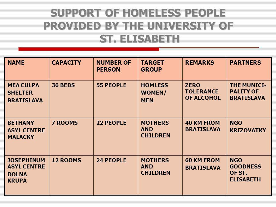 SUPPORT OF HOMELESS PEOPLE PROVIDED BY THE UNIVERSITY OF ST. ELISABETH