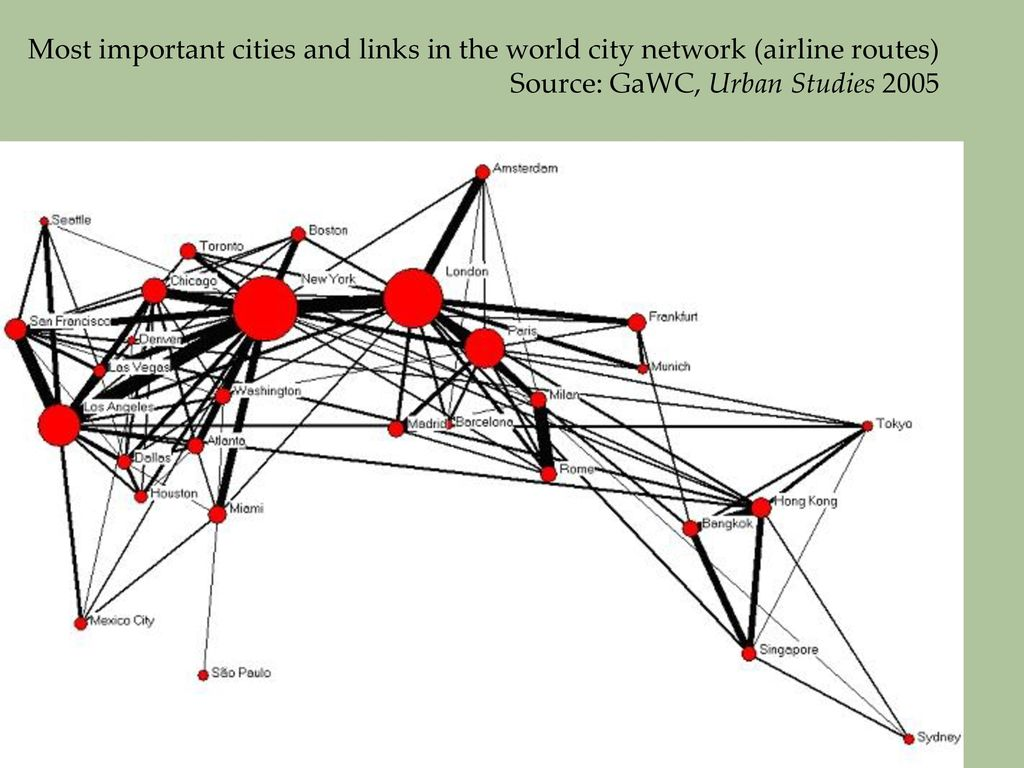 Linked cities mediatization and spatial production ppt download source gawc urban studies 2005 gumiabroncs Images