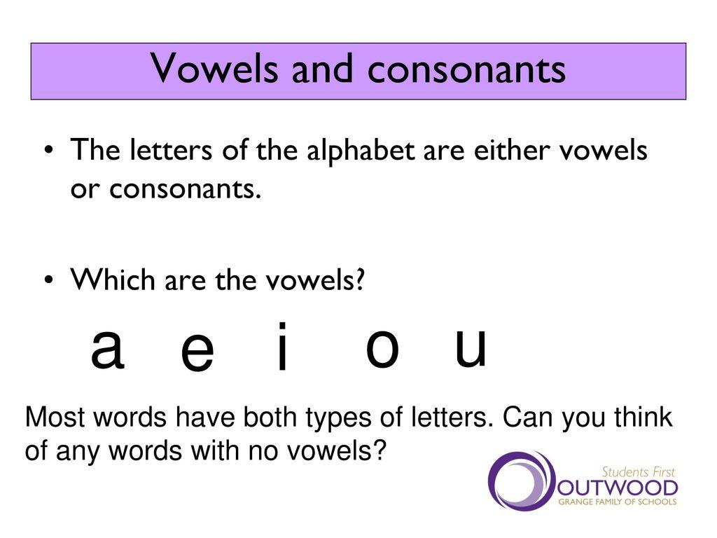 3 Letter Words Without Vowels Erkalnathandedecker