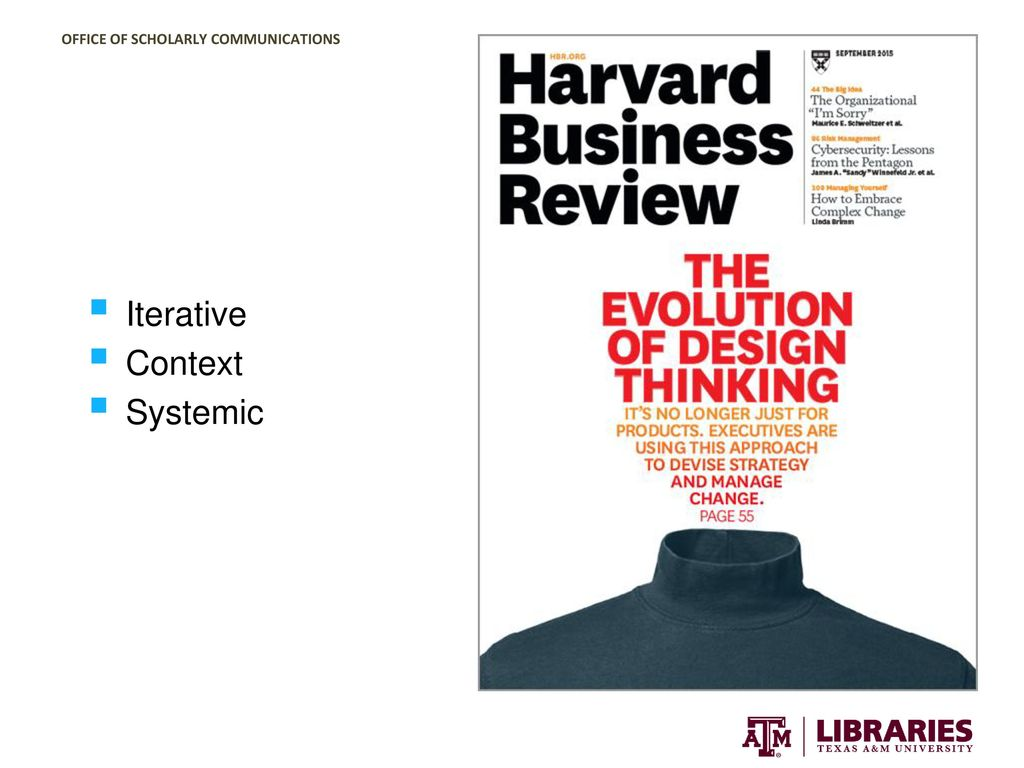harvard business review design thinking