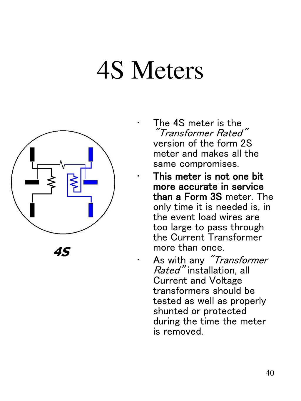 Form 2s Meter Wiring Diagram Metering In Todays World Ppt Download Diagrams