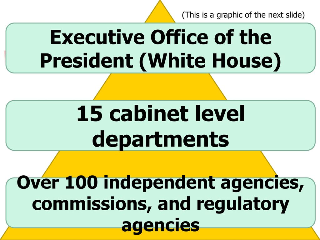 Good 19 15 Cabinet Level Departments