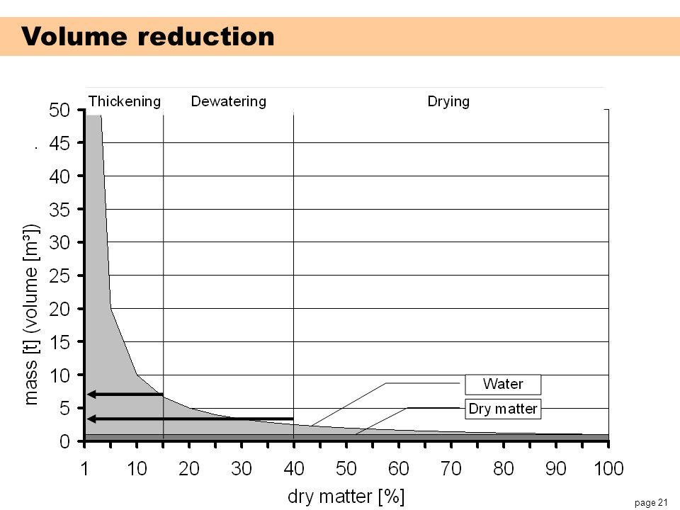 Volume reduction Urban Water Systems 12 Sludge treatment