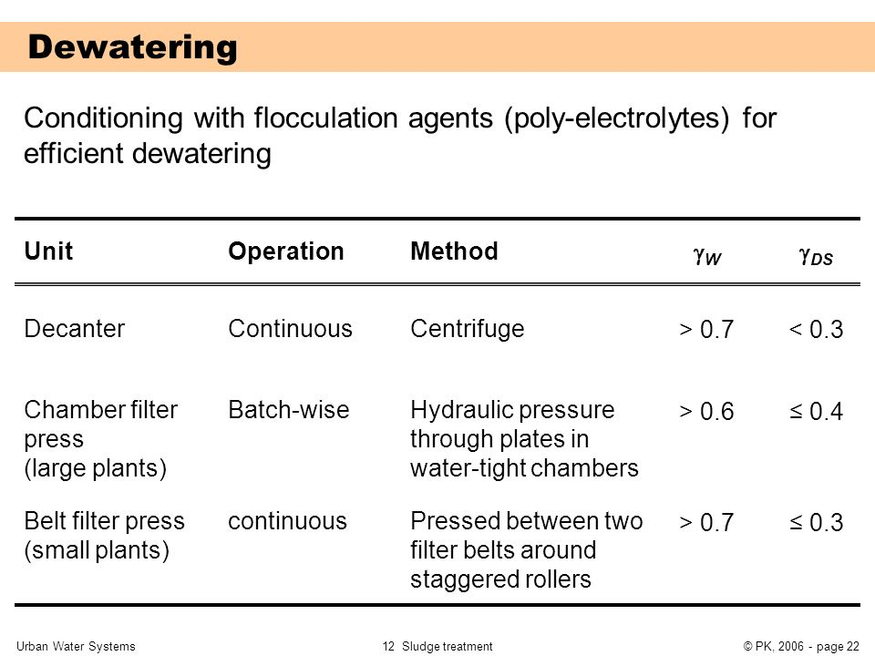 Dewatering Conditioning with flocculation agents (poly-electrolytes) for efficient dewatering. Unit.