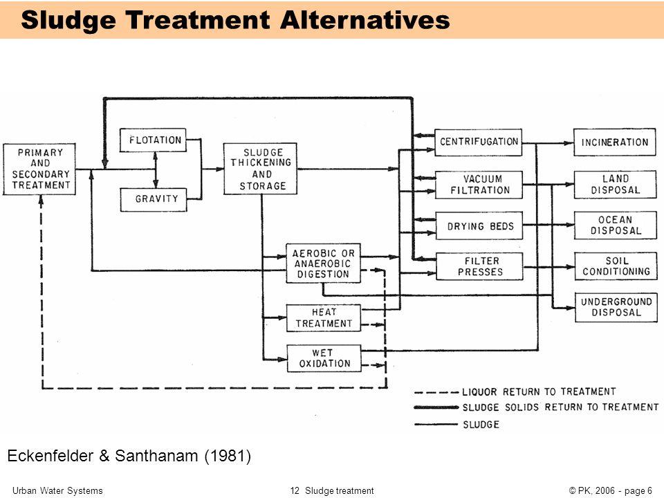 Sludge Treatment Alternatives
