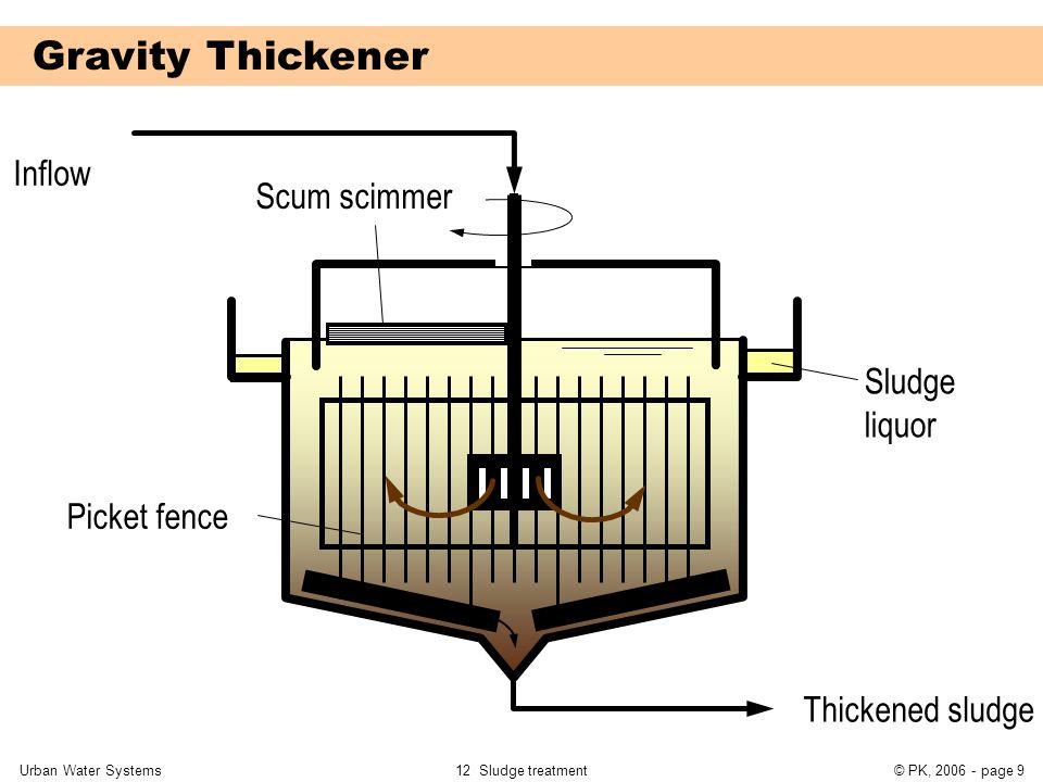 Gravity Thickener Inflow Scum scimmer Sludge liquor Picket fence