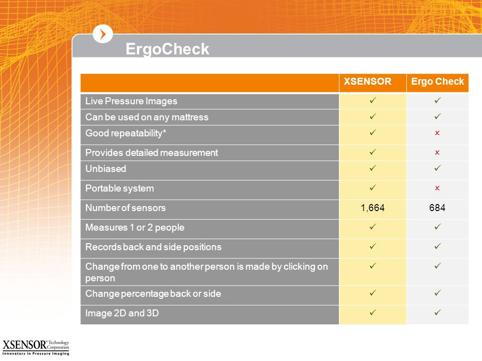 ErgoCheck XSENSOR Ergo Check Live Pressure Images 