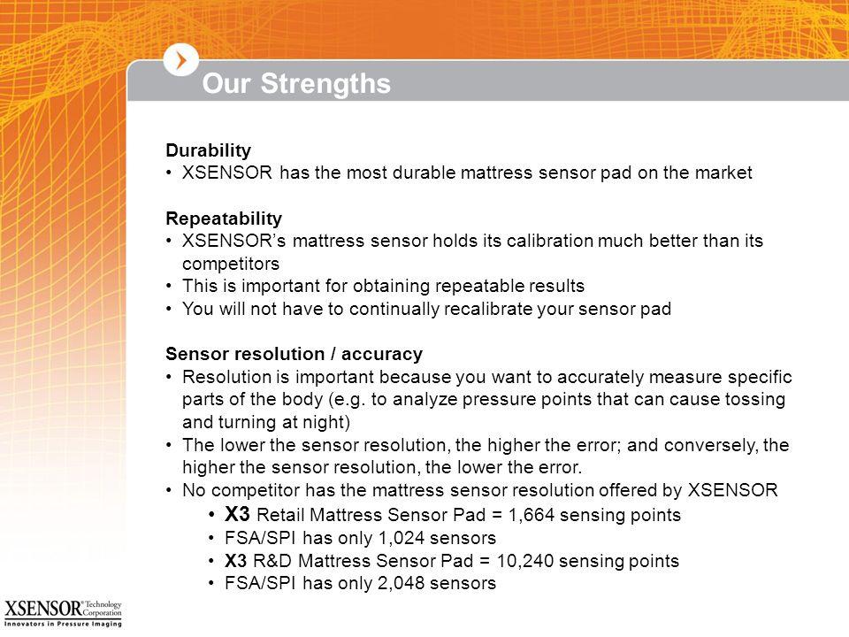 Our Strengths X3 Retail Mattress Sensor Pad = 1,664 sensing points