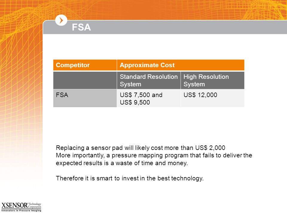 FSA Competitor Approximate Cost Standard Resolution System