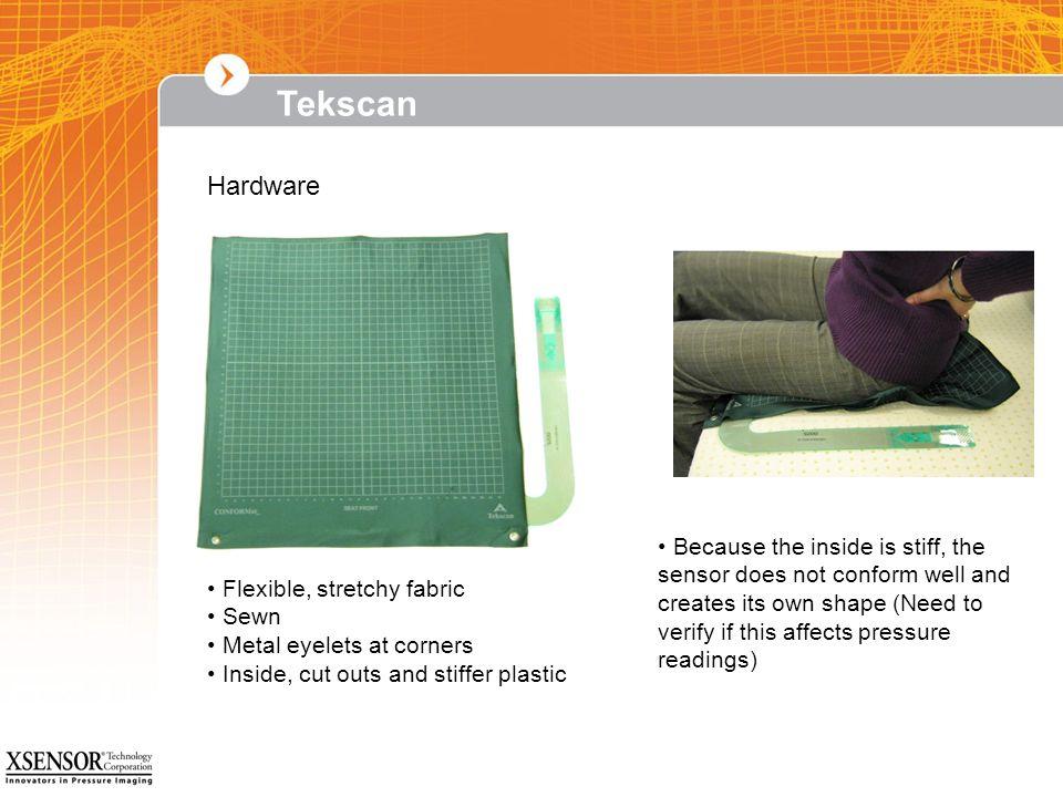 Tekscan Hardware.