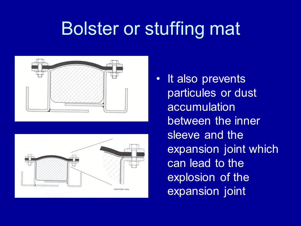 Bolster or stuffing mat