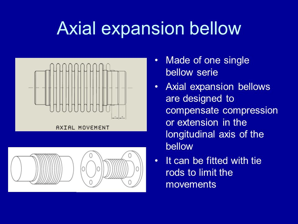 Axial expansion bellow