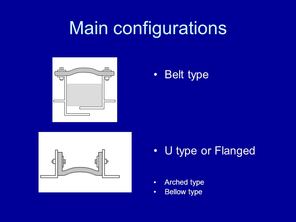 Main configurations Belt type U type or Flanged Arched type