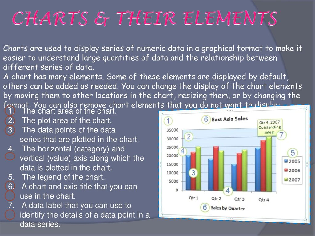 CHARTS & THEIR ELEMENTS