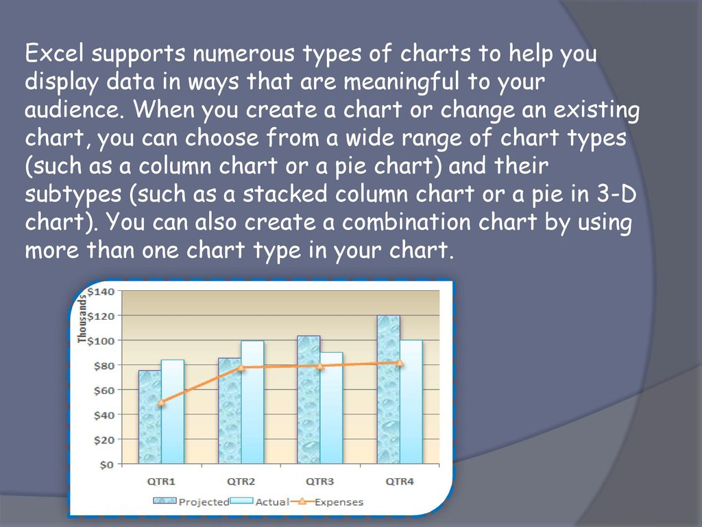 Excel supports numerous types of charts to help you display data in ways that are meaningful to your audience.