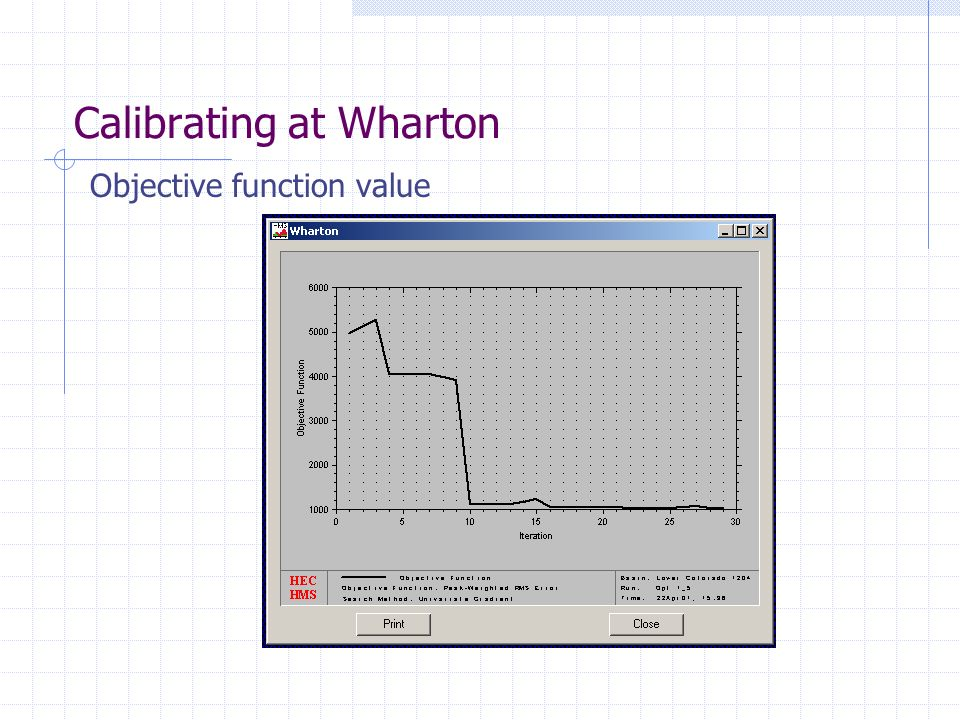 Calibrating at Wharton