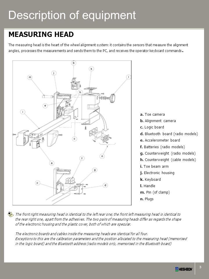 Description of equipment