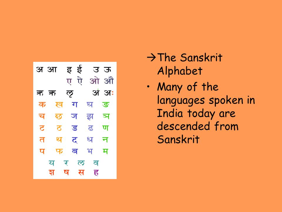 The Sanskrit Alphabet Many of the languages spoken in India today are descended from Sanskrit