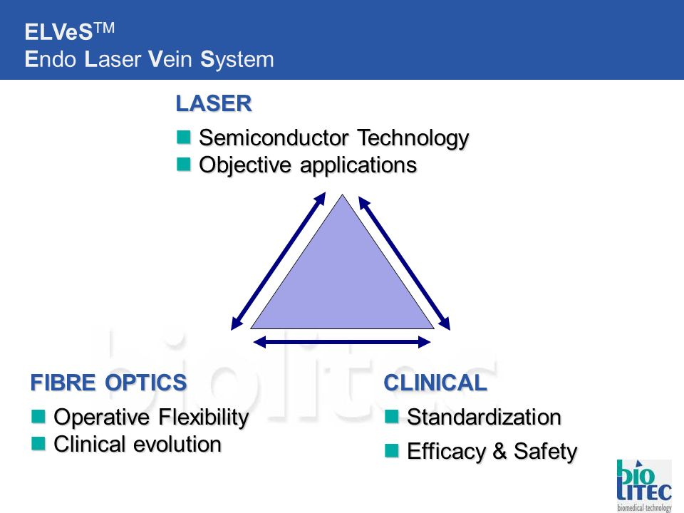 ELVeSTM Endo Laser Vein System. LASER. Semiconductor Technology. Objective applications. FIBRE OPTICS.