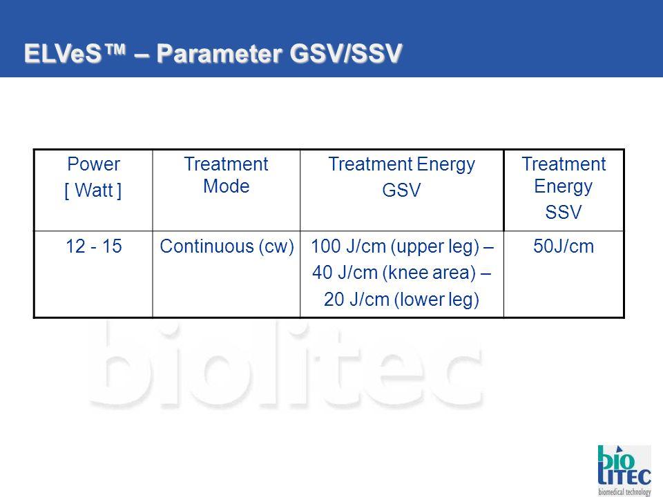 ELVeS™ – Parameter GSV/SSV