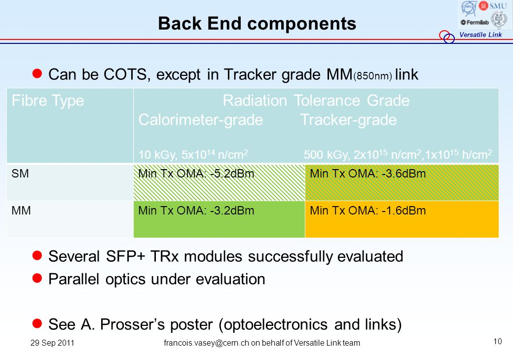 Back End components Can be COTS, except in Tracker grade MM(850nm) link. Several SFP+ TRx modules successfully evaluated.