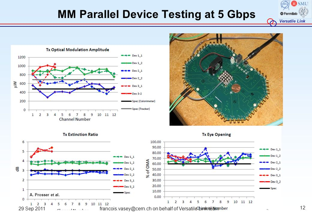 MM Parallel Device Testing at 5 Gbps