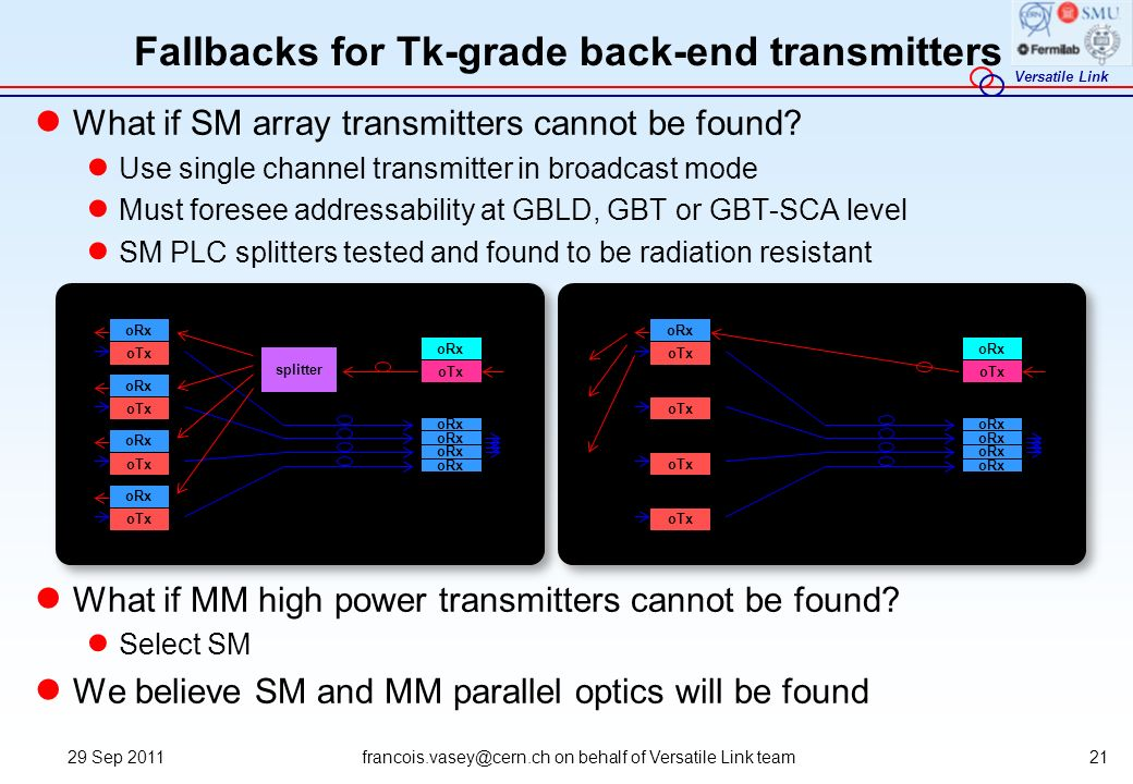 Fallbacks for Tk-grade back-end transmitters