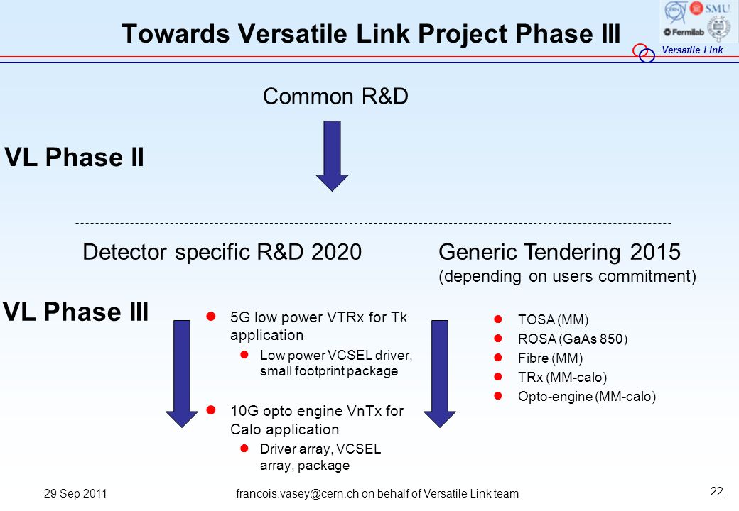 Towards Versatile Link Project Phase III