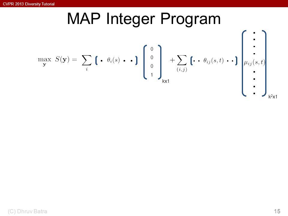 MAP Integer Program (C) Dhruv Batra 1 kx1 k2x1