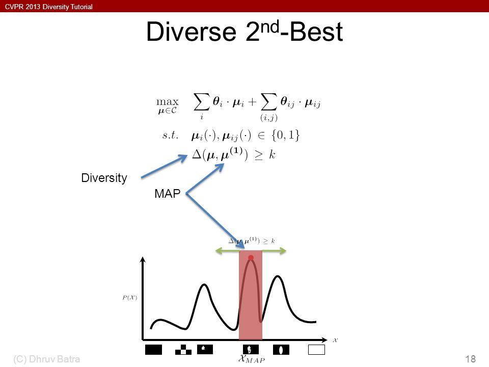 Diverse 2nd-Best Diversity MAP (C) Dhruv Batra