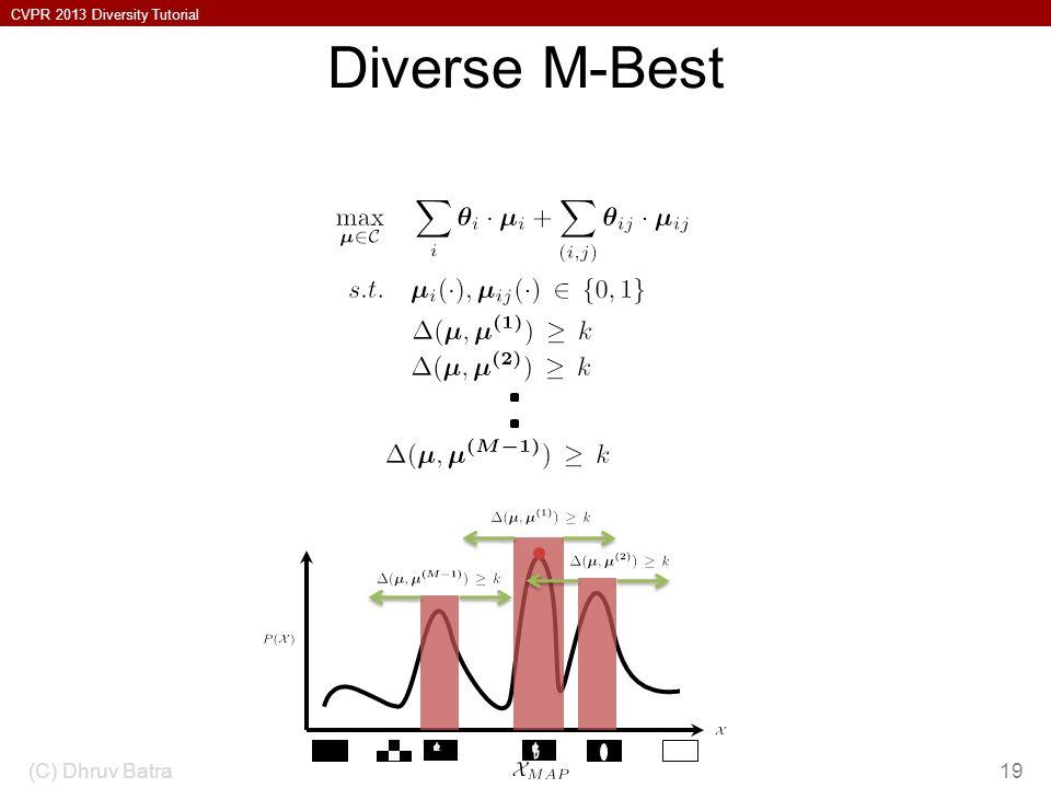 Diverse M-Best (C) Dhruv Batra