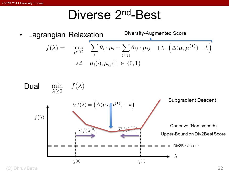 Diverse 2nd-Best Lagrangian Relaxation Dual Diversity-Augmented Score