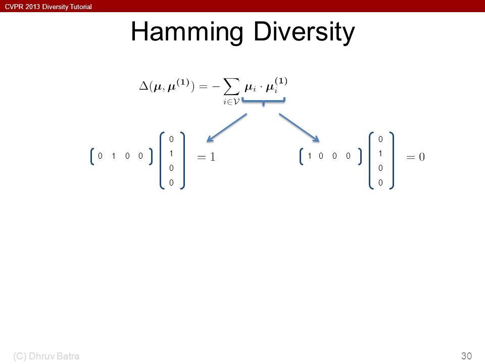 Hamming Diversity (C) Dhruv Batra 1 0 1 0 0 1 1 0 0 0