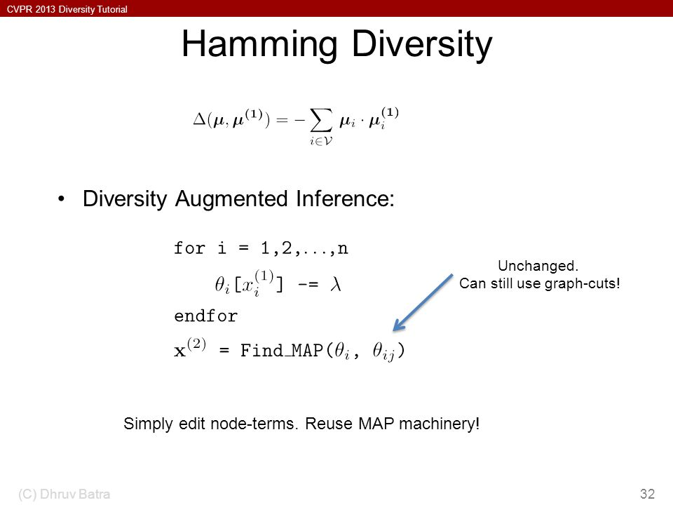Hamming Diversity Diversity Augmented Inference: