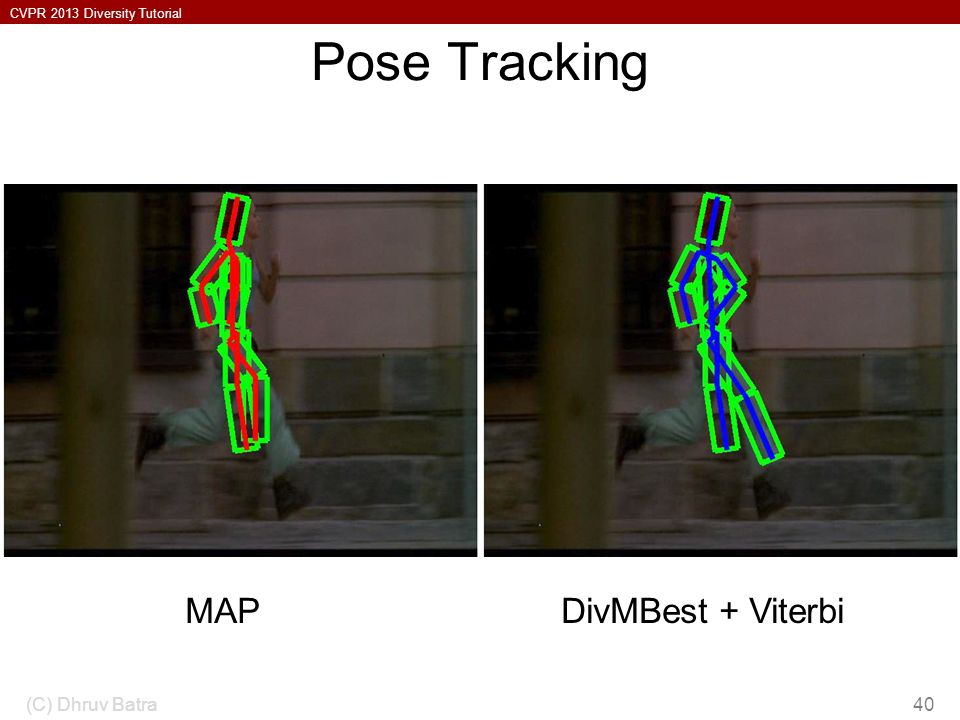 Pose Tracking MAP DivMBest + Viterbi (C) Dhruv Batra