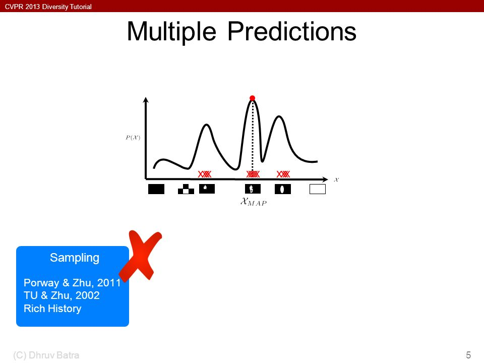 Multiple Predictions x x x x x x x x x x x x x Sampling