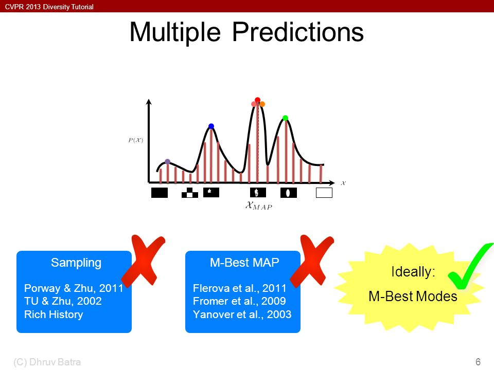 ✓ Multiple Predictions Ideally: M-Best Modes Sampling M-Best MAP