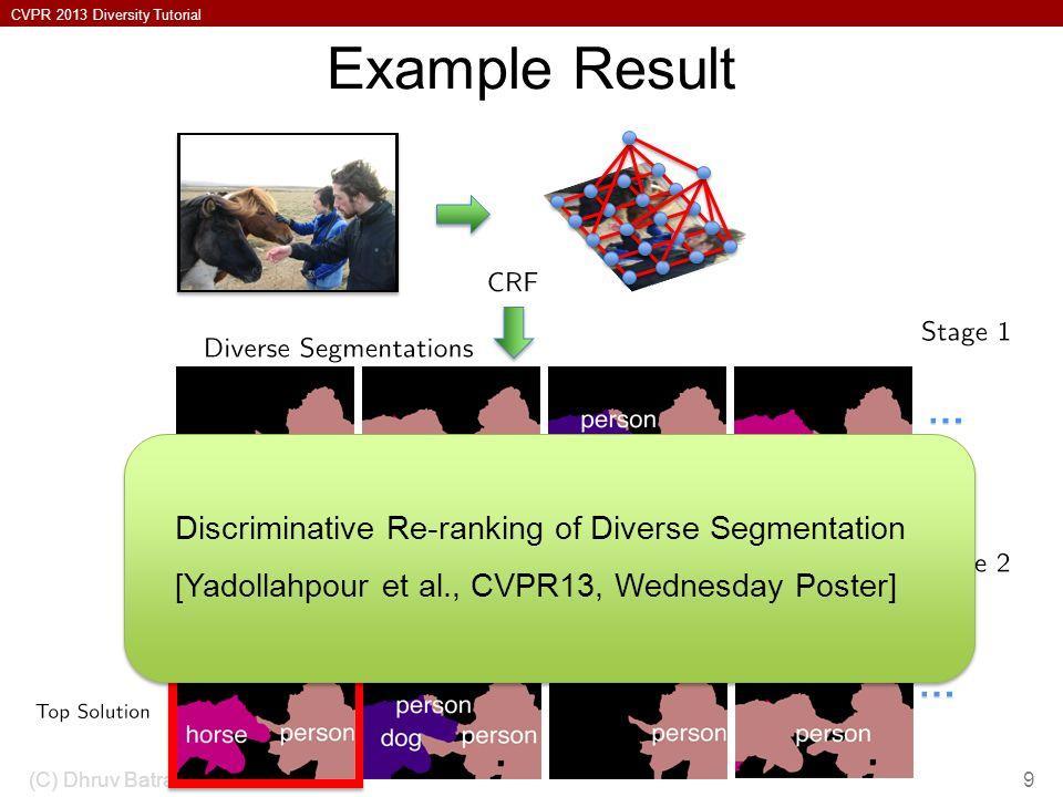 Example Result Discriminative Re-ranking of Diverse Segmentation