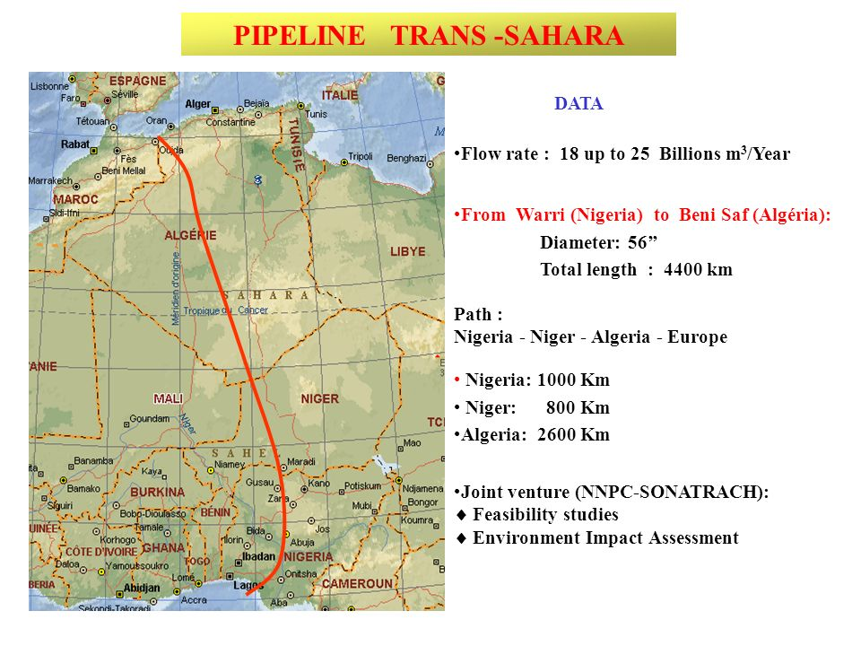 PIPELINE TRANS -SAHARA