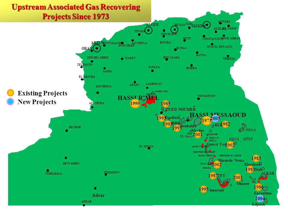 Upstream Associated Gas Recovering Projects Since 1973