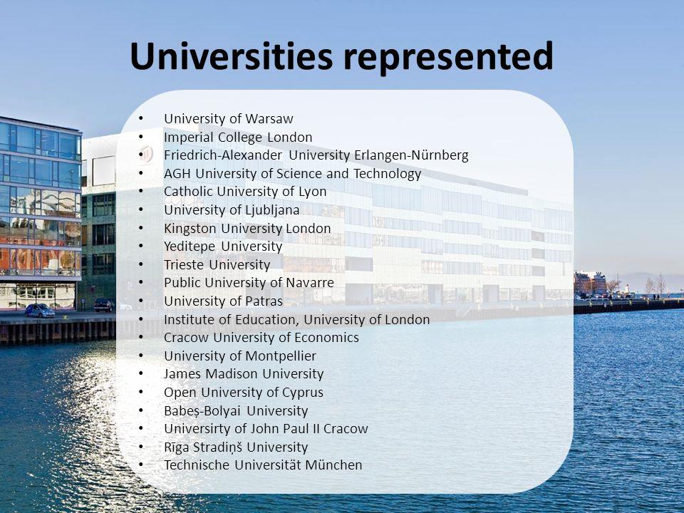 Universities represented